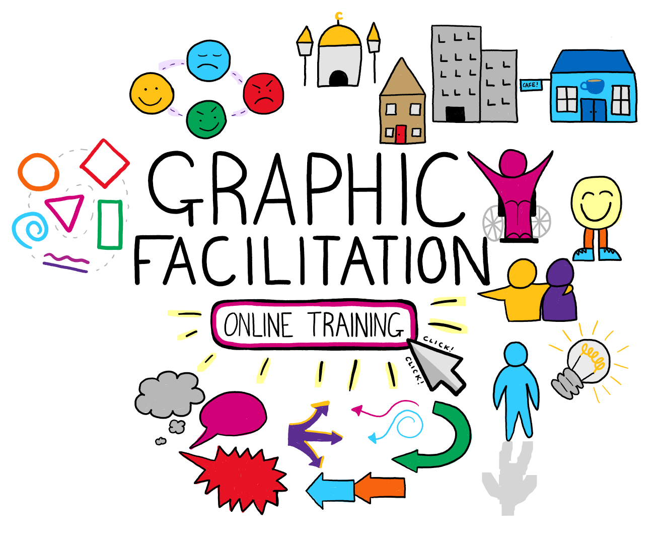 Graphic Facilitation Training through Imagineer and The Big Picture