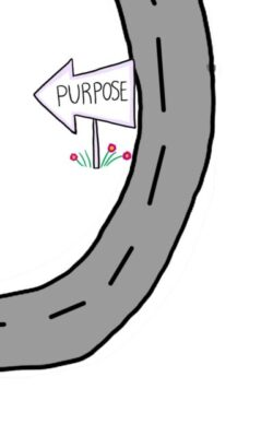 How 'Purpose' supports Well-Being