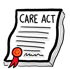 Care Act 2014: Knowing and understanding your rights